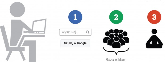google_adwords-700x264